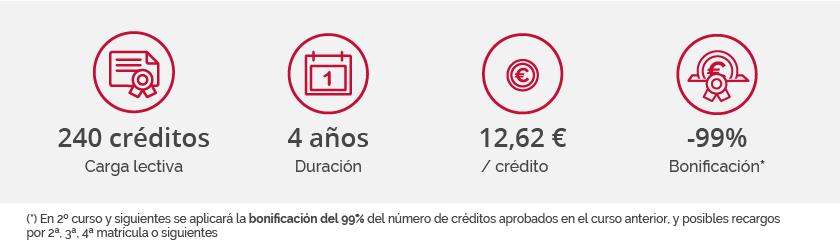 Grado En Biología Portal Universidad De Sevilla