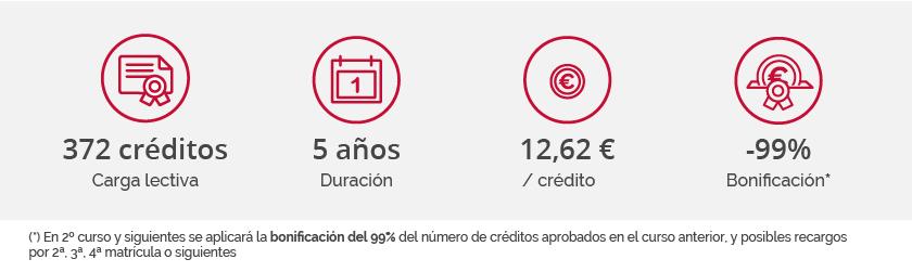 Doble Grado En Periodismo Y Comunicación Audiovisual